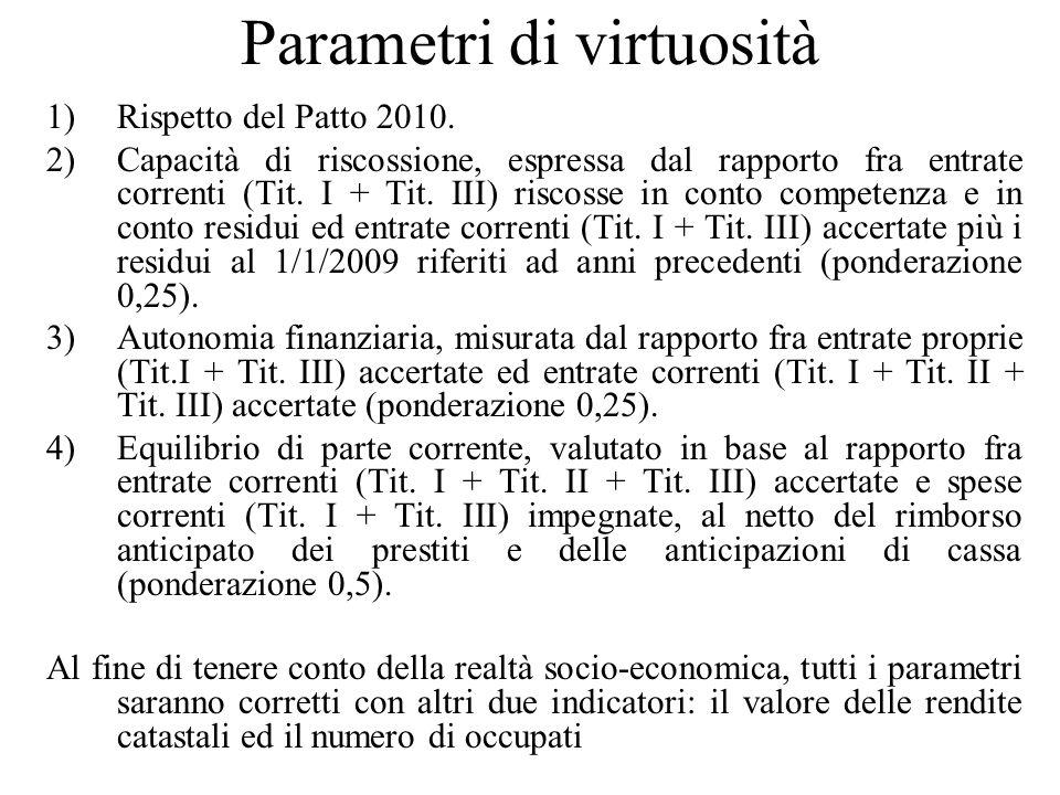 Parametri di virtuosità