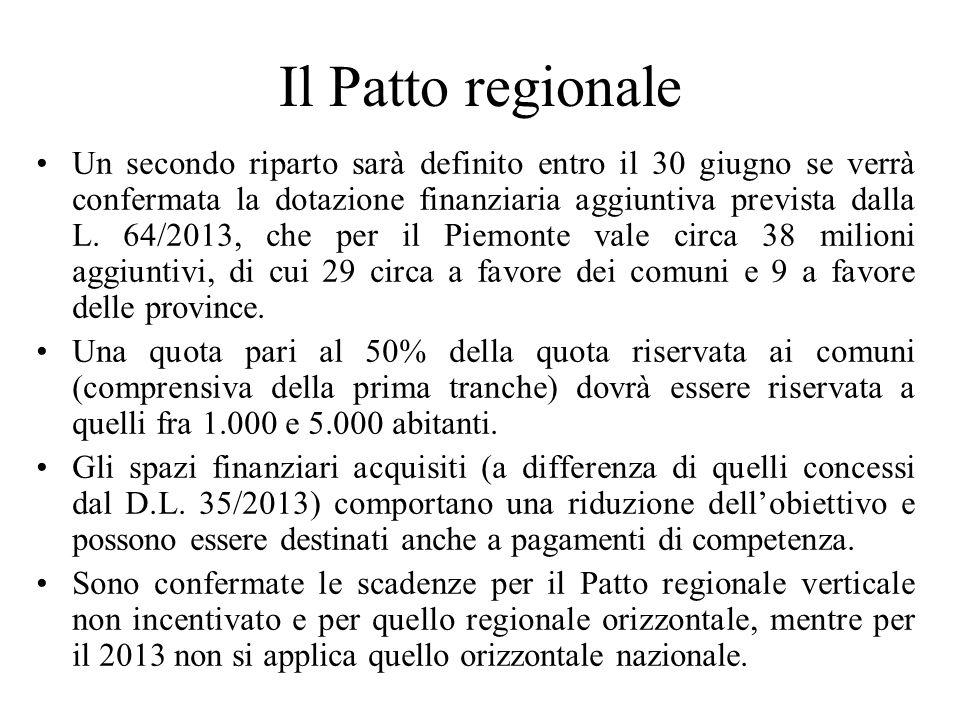 Il Patto regionale