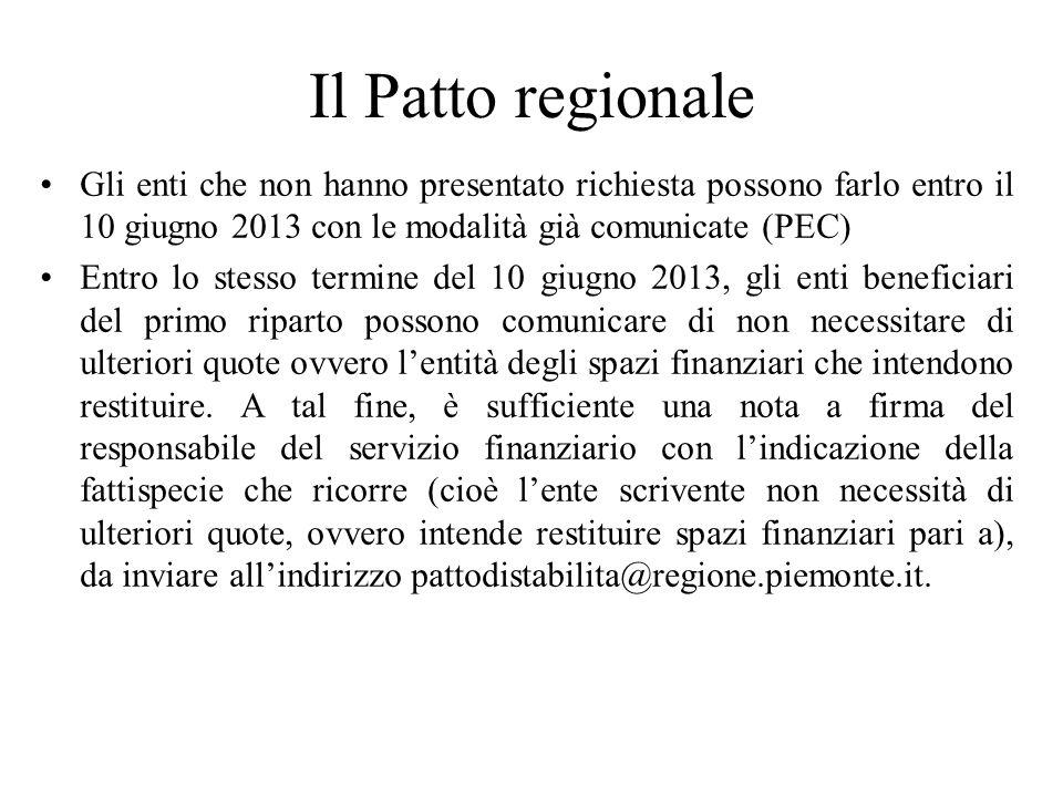 Il Patto regionale Gli enti che non hanno presentato richiesta possono farlo entro il 10 giugno 2013 con le modalità già comunicate (PEC)
