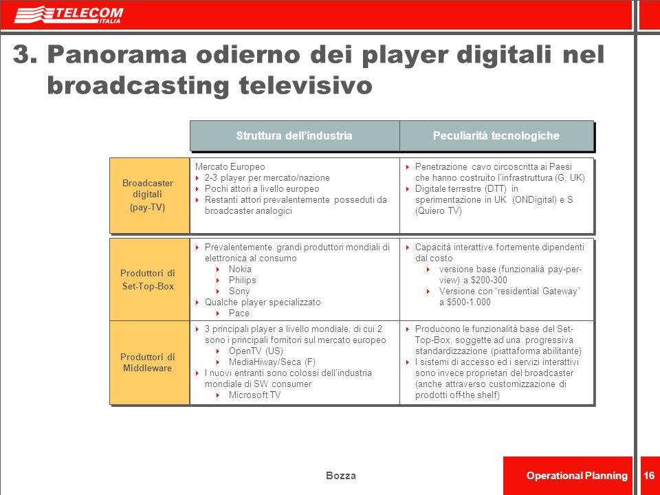 3. Panorama odierno dei player digitali nel broadcasting televisivo