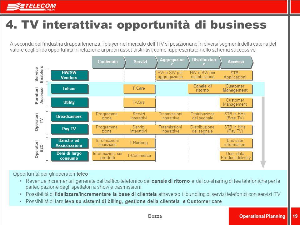 4. TV interattiva: opportunità di business