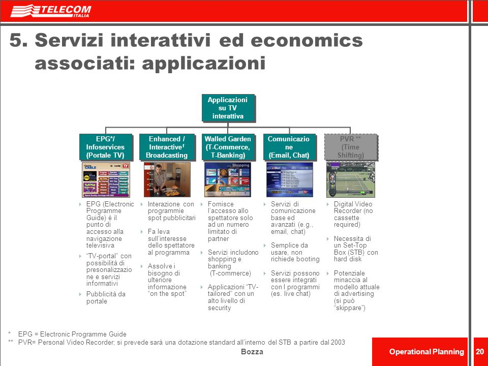 5. Servizi interattivi ed economics associati: applicazioni