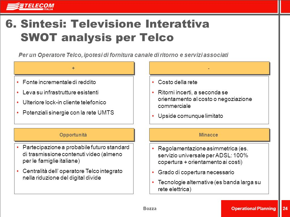 6. Sintesi: Televisione Interattiva SWOT analysis per Telco