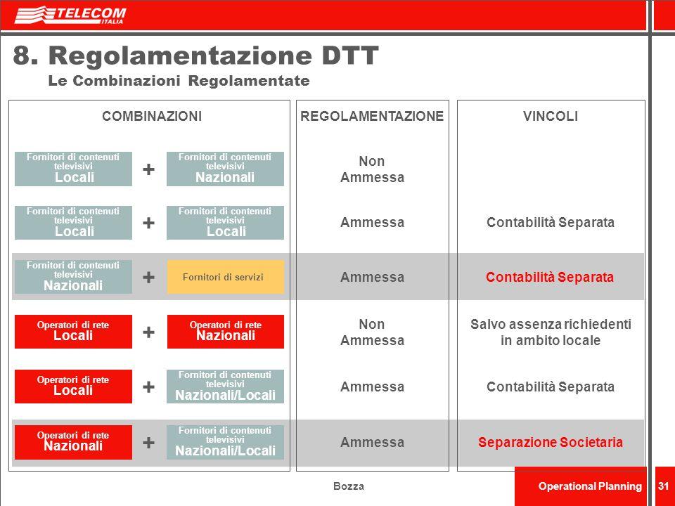 8. Regolamentazione DTT Le Combinazioni Regolamentate