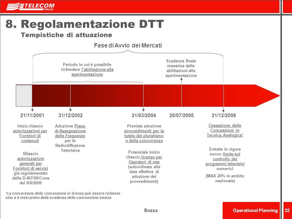8. Regolamentazione DTT Tempistiche di attuazione
