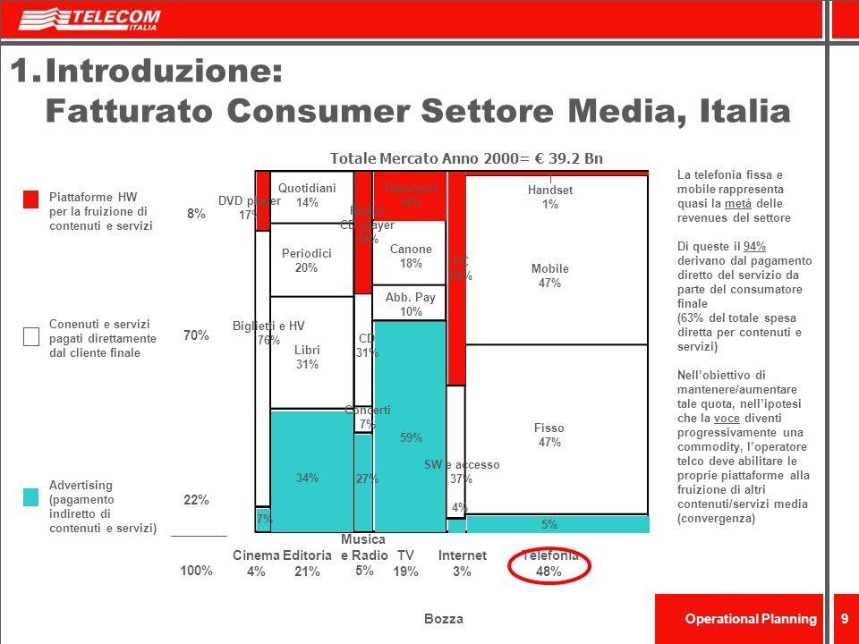 Introduzione: Fatturato Consumer Settore Media, Italia