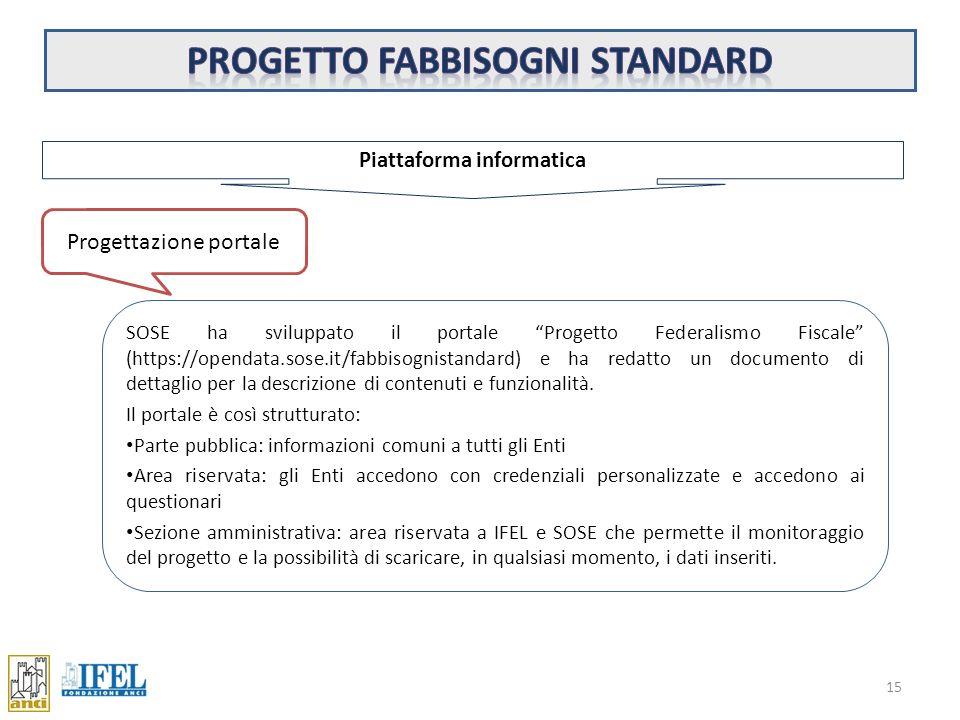 Progetto fabbisogni standard Piattaforma informatica