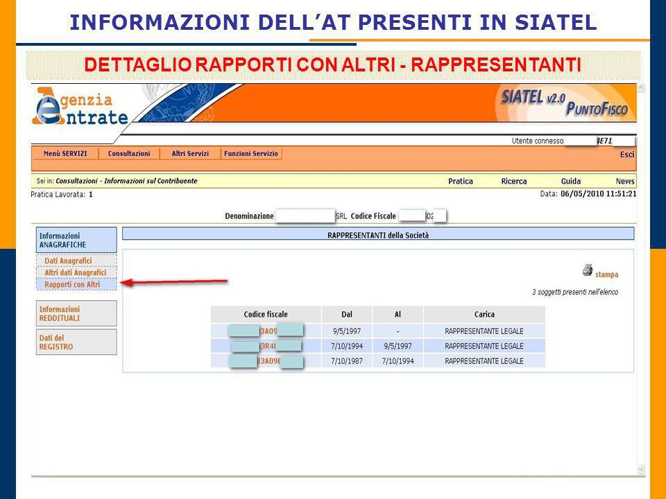 INFORMAZIONI DELL'AT PRESENTI IN SIATEL