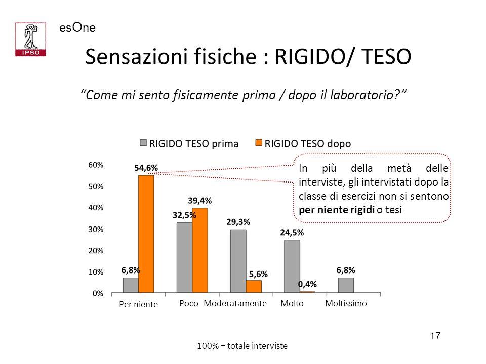 Sensazioni fisiche : RIGIDO/ TESO