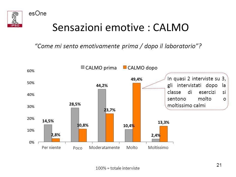 Sensazioni emotive : CALMO
