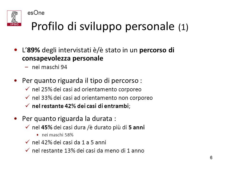 Profilo di sviluppo personale (1)
