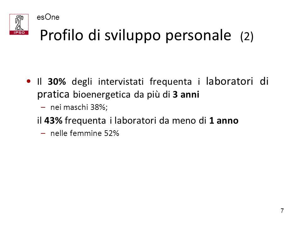 Profilo di sviluppo personale (2)