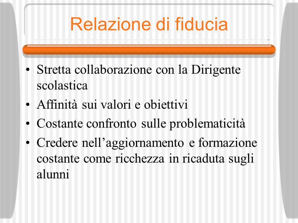 Relazione di fiducia Stretta collaborazione con la Dirigente scolastica. Affinità sui valori e obiettivi.