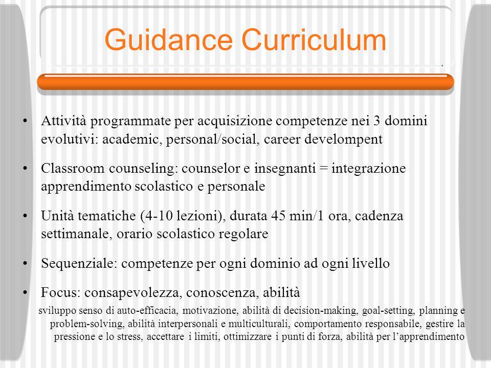 Guidance CurriculumAttività programmate per acquisizione competenze nei 3 domini evolutivi: academic, personal/social, career develompent.