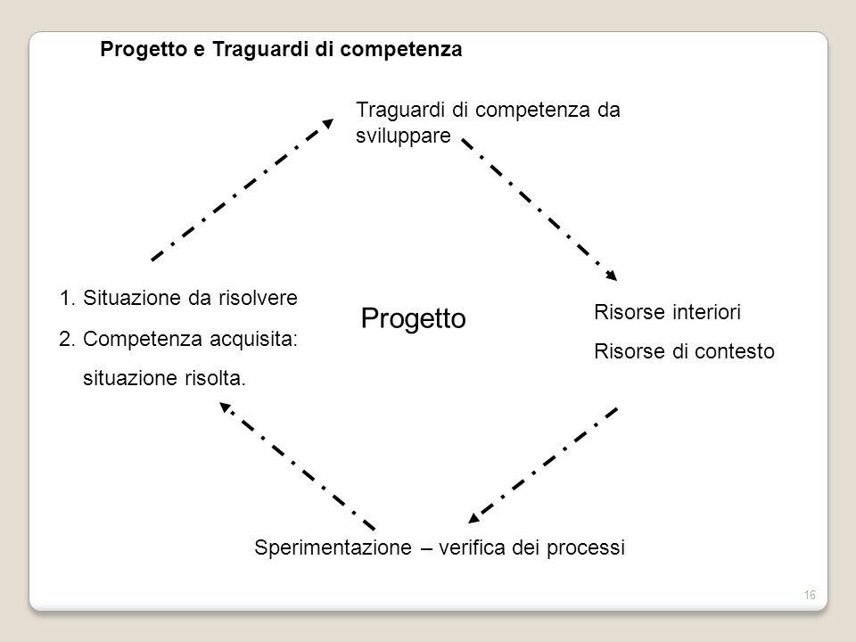 Progetto Progetto e Traguardi di competenza