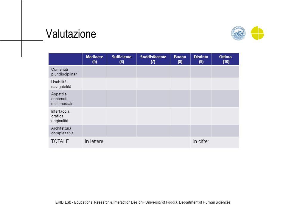 Valutazione TOTALE In lettere: In cifre: Mediocre (5) Sufficiente (6)