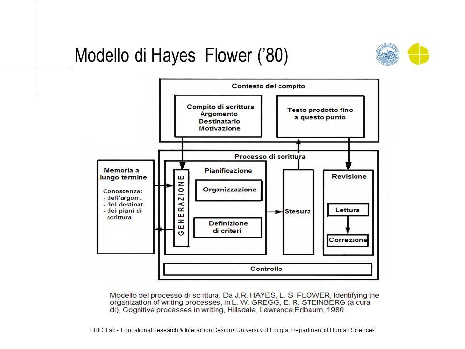 Modello di Hayes Flower ('80)