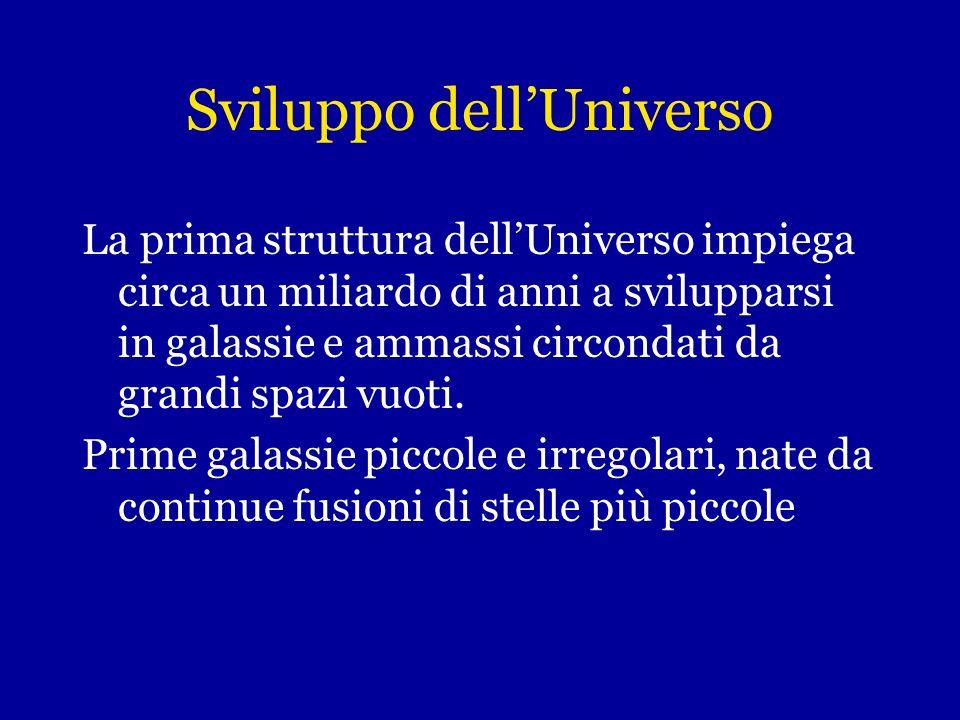 Sviluppo dell'Universo
