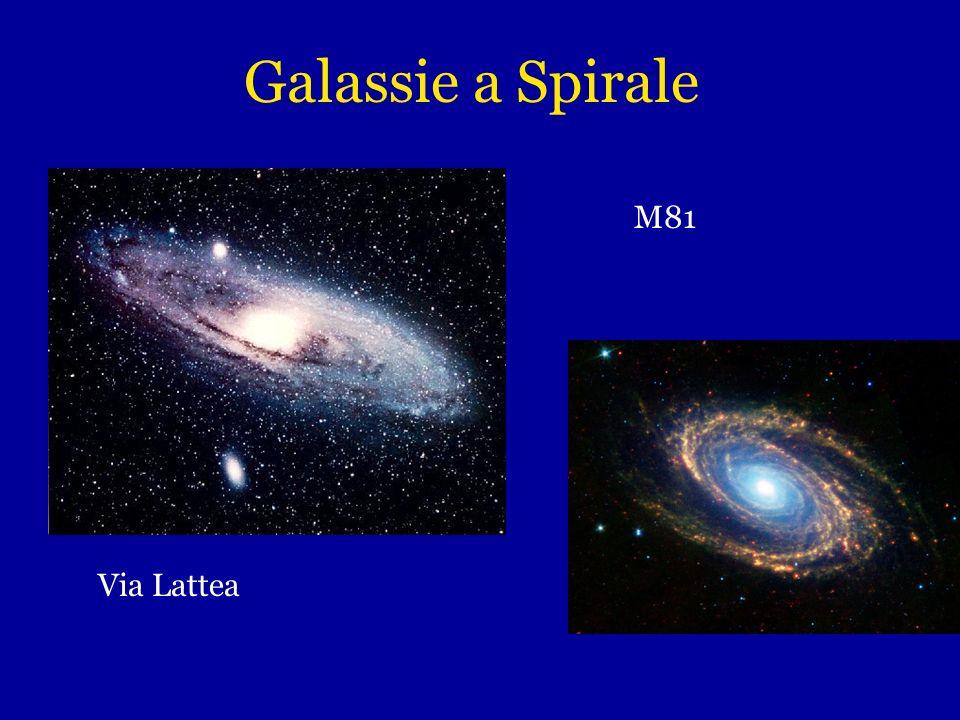 Galassie a Spirale M81 Via Lattea