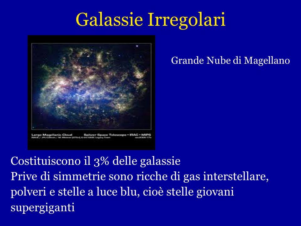 Galassie Irregolari Costituiscono il 3% delle galassie