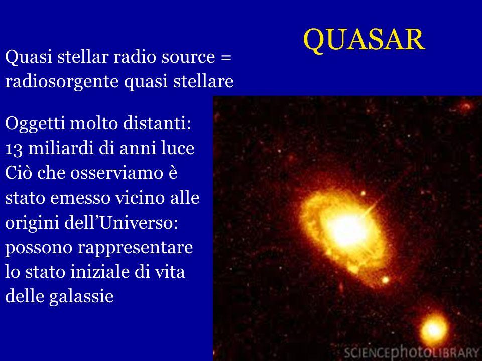 QUASAR Quasi stellar radio source = radiosorgente quasi stellare