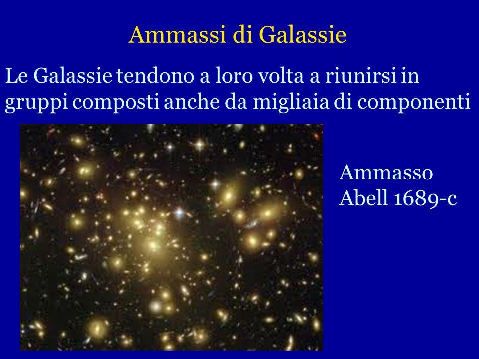 Ammassi di Galassie Le Galassie tendono a loro volta a riunirsi in