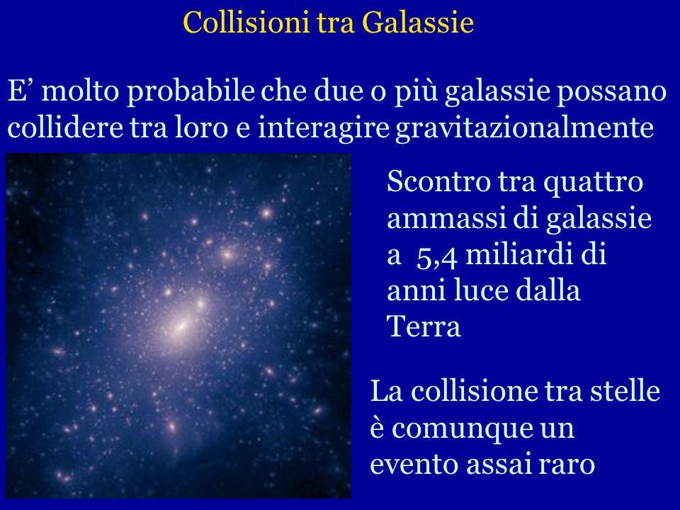 Collisioni tra Galassie