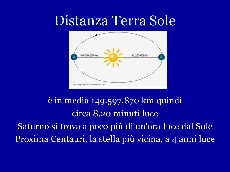Distanza Terra Sole è in media 149.597.870 km quindi