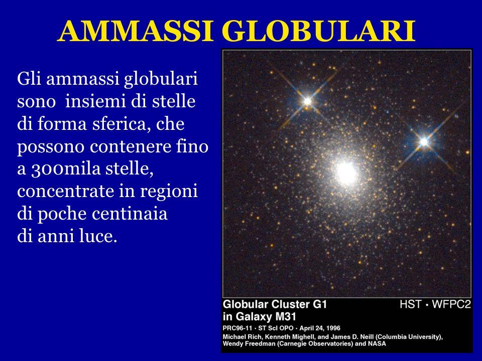 AMMASSI GLOBULARI Gli ammassi globulari sono insiemi di stelle