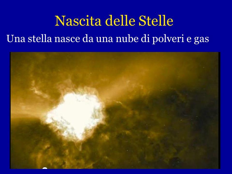 Nascita delle Stelle Una stella nasce da una nube di polveri e gas