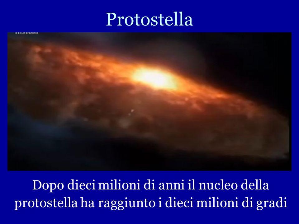 Protostella Dopo dieci milioni di anni il nucleo della