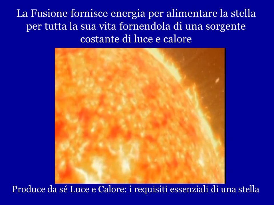 La Fusione fornisce energia per alimentare la stella