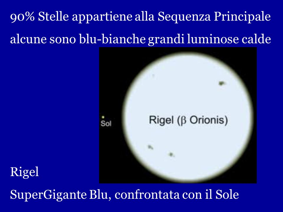 90% Stelle appartiene alla Sequenza Principale