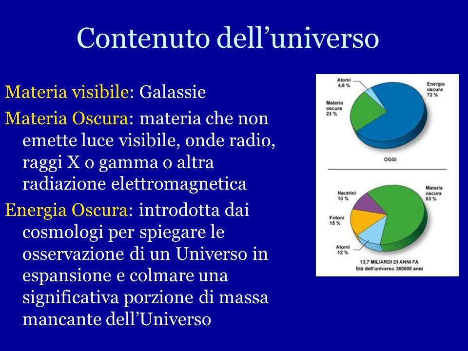 Contenuto dell'universo