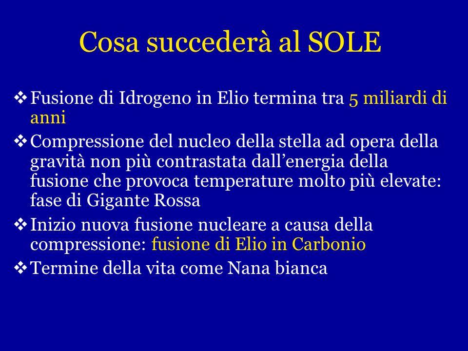 Cosa succederà al SOLE Fusione di Idrogeno in Elio termina tra 5 miliardi di anni.