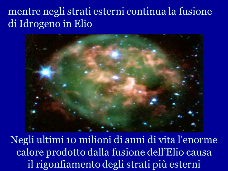 mentre negli strati esterni continua la fusione di Idrogeno in Elio