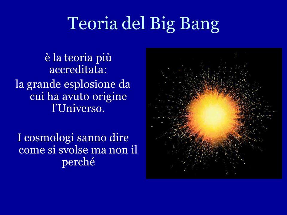 Teoria del Big Bang è la teoria più accreditata: