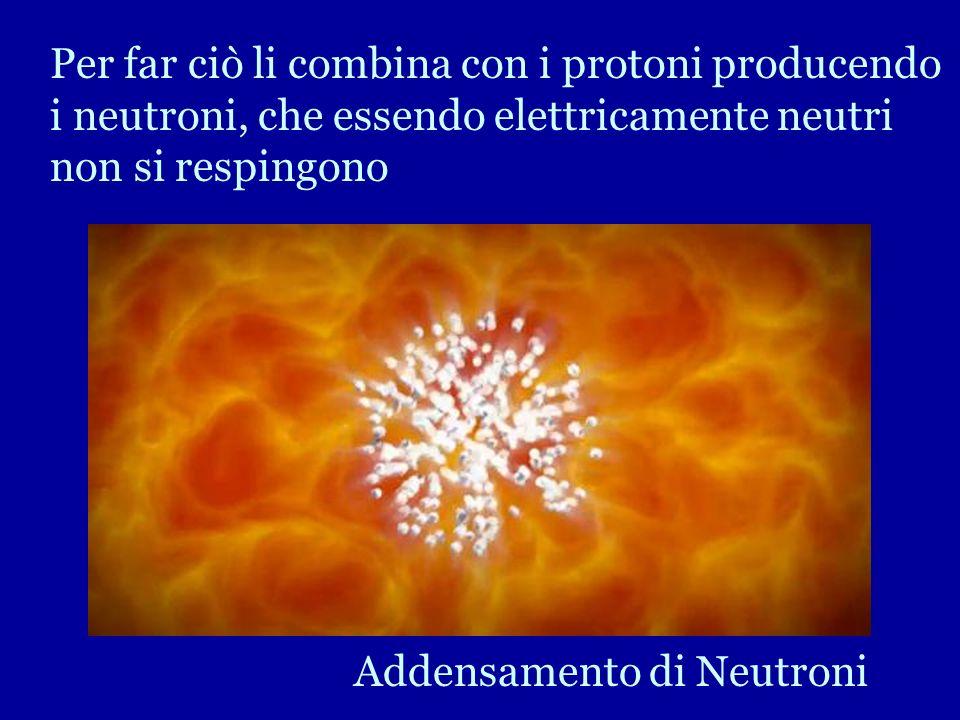 Per far ciò li combina con i protoni producendo