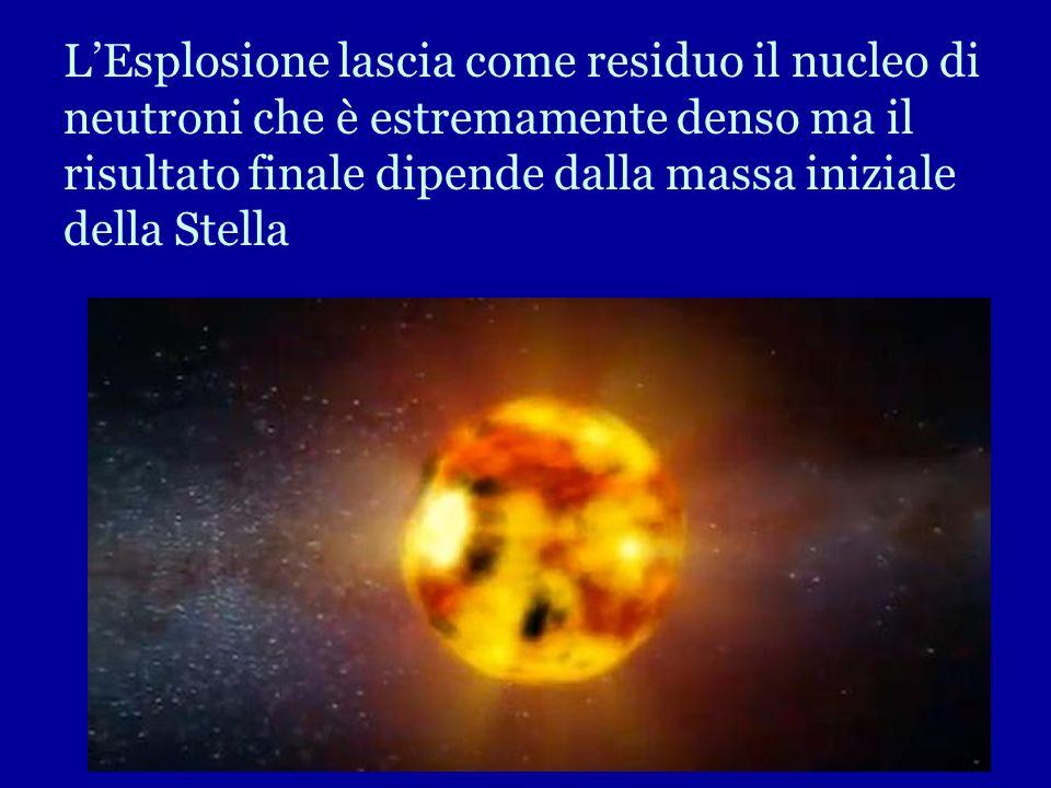 L'Esplosione lascia come residuo il nucleo di neutroni che è estremamente denso ma il risultato finale dipende dalla massa iniziale della Stella