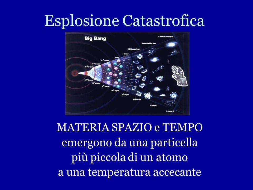 Esplosione Catastrofica