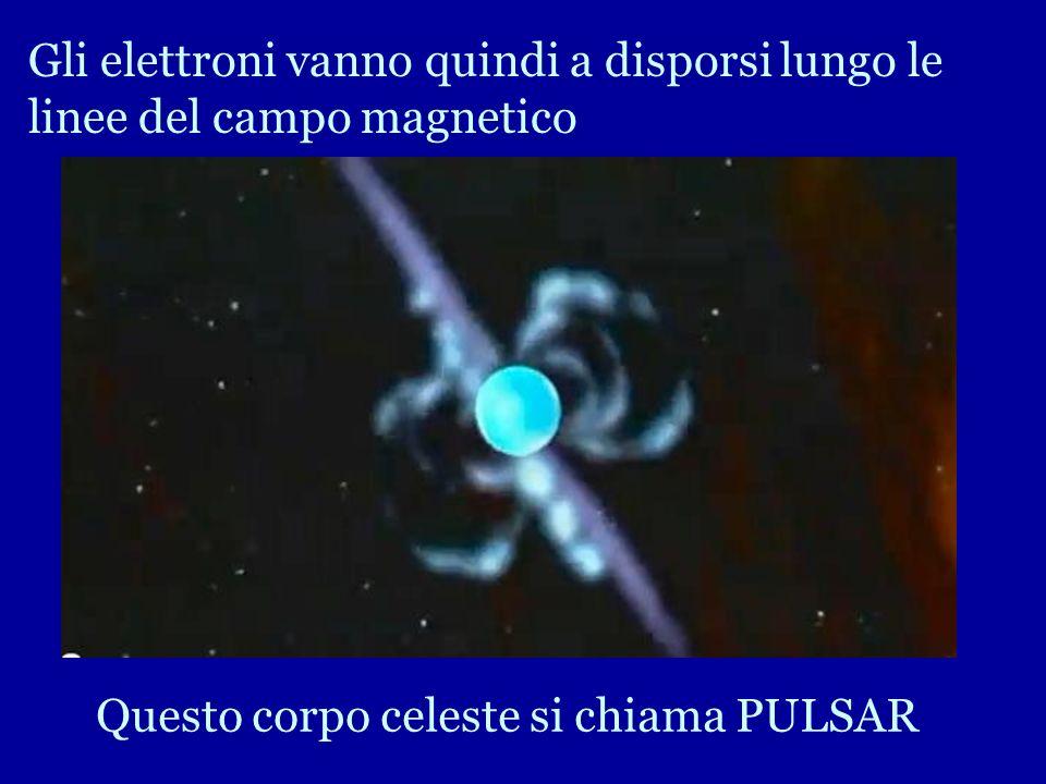 Gli elettroni vanno quindi a disporsi lungo le linee del campo magnetico