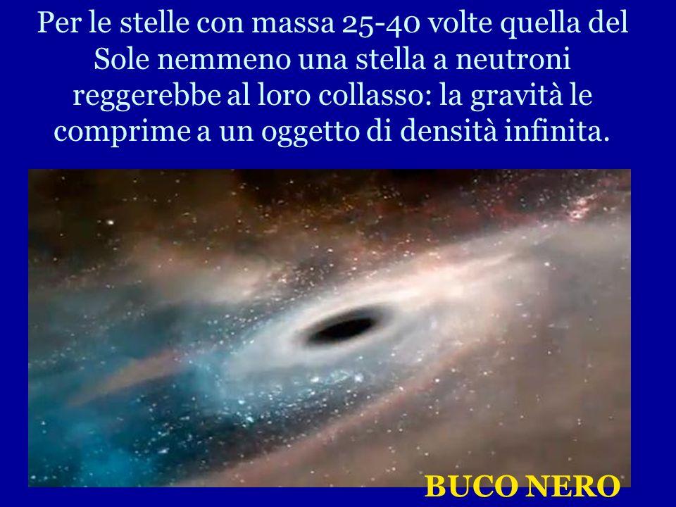 Per le stelle con massa 25-40 volte quella del Sole nemmeno una stella a neutroni reggerebbe al loro collasso: la gravità le comprime a un oggetto di densità infinita.