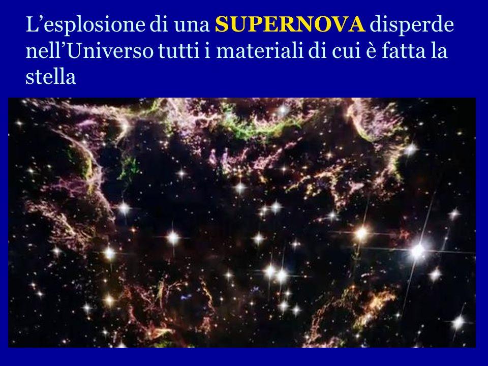 L'esplosione di una SUPERNOVA disperde nell'Universo tutti i materiali di cui è fatta la stella