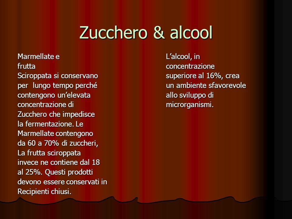 Zucchero & alcool Marmellate e frutta Sciroppata si conservano
