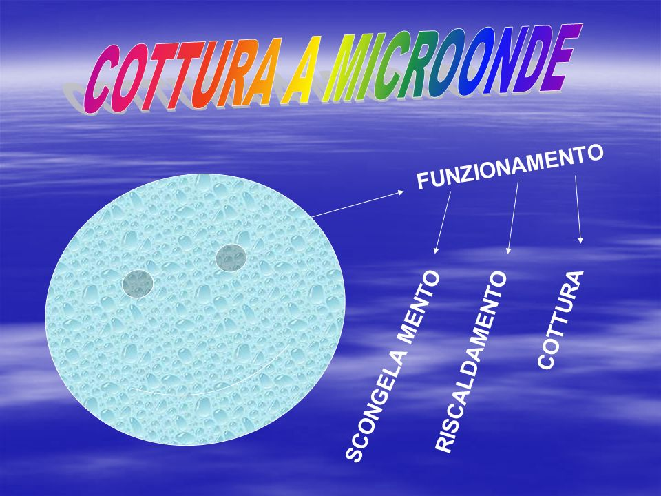 COTTURA A MICROONDE FUNZIONAMENTO COTTURA RISCALDAMENTO SCONGELA MENTO