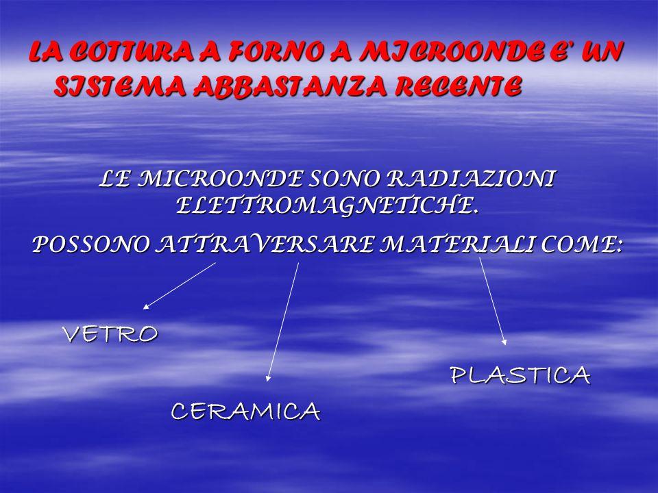 LE MICROONDE SONO RADIAZIONI ELETTROMAGNETICHE.