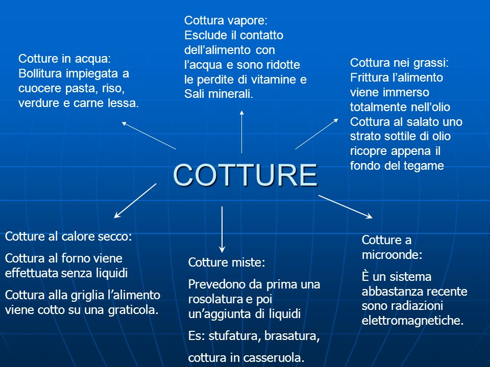 COTTURE Cottura vapore: