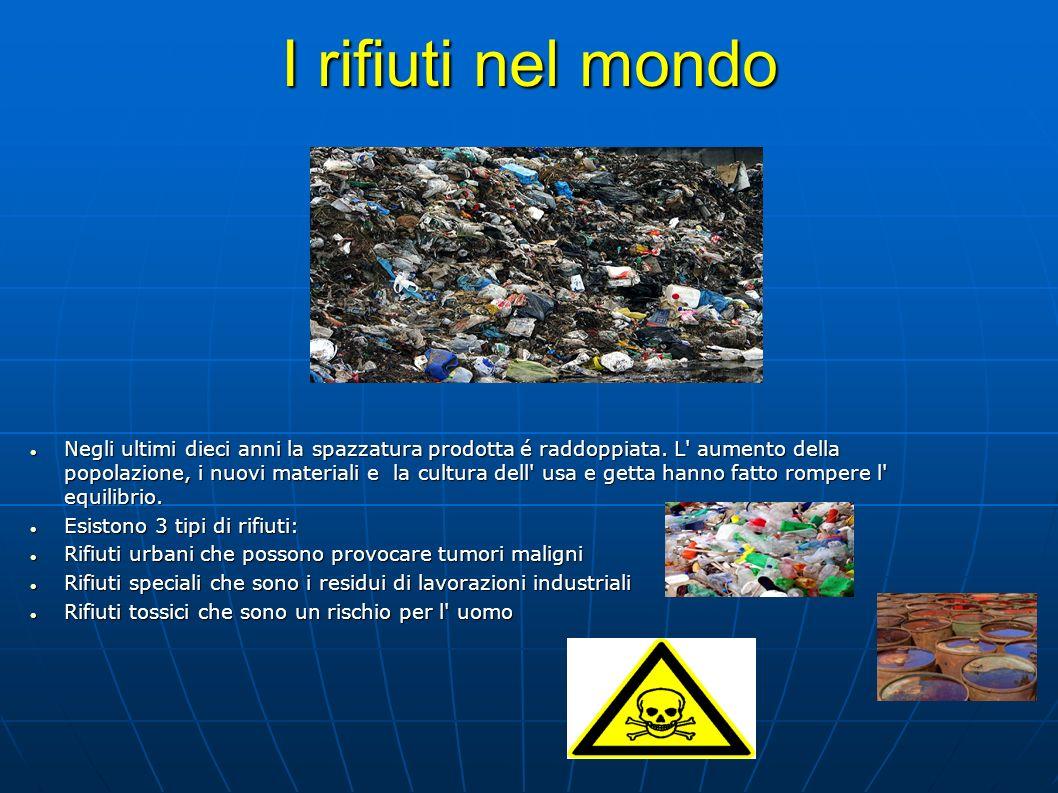 I rifiuti nel mondo