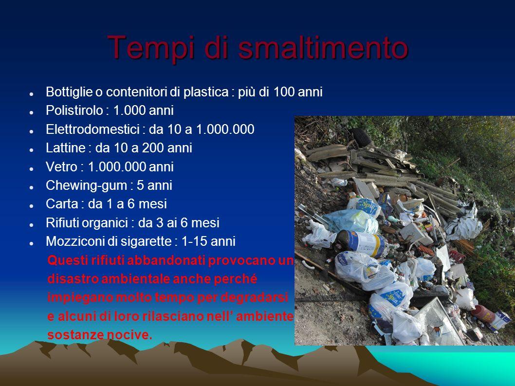 Tempi di smaltimento Bottiglie o contenitori di plastica : più di 100 anni. Polistirolo : 1.000 anni.