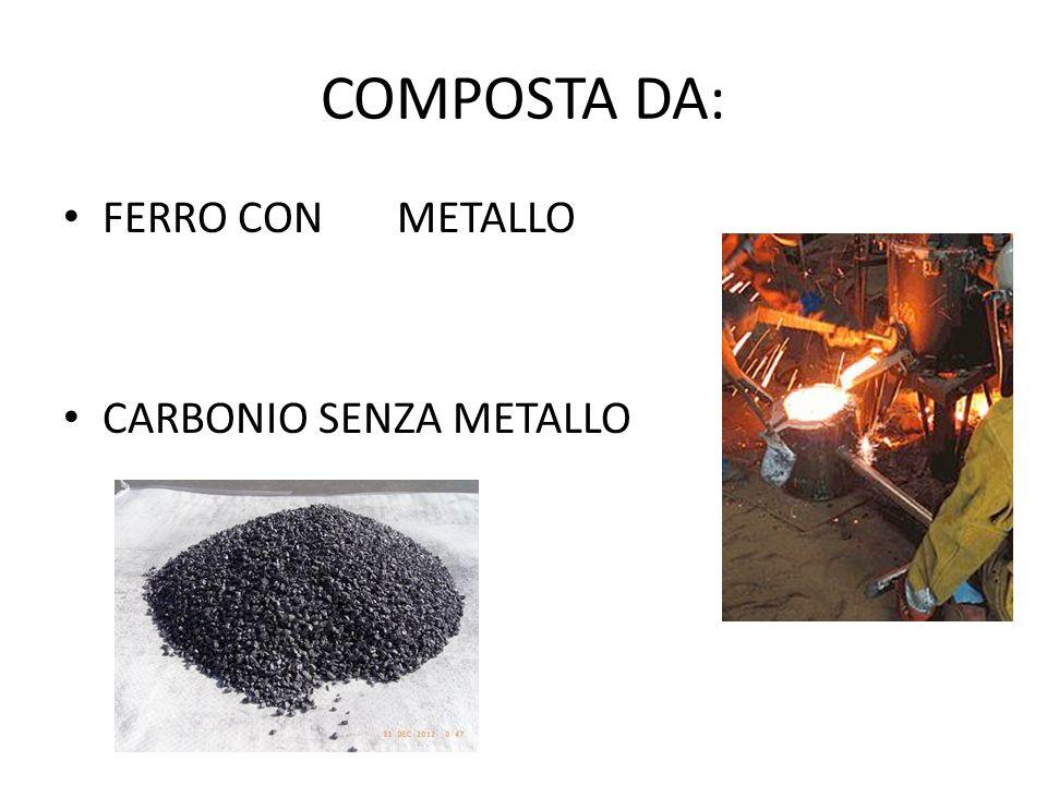 COMPOSTA DA: FERRO CON METALLO CARBONIO SENZA METALLO